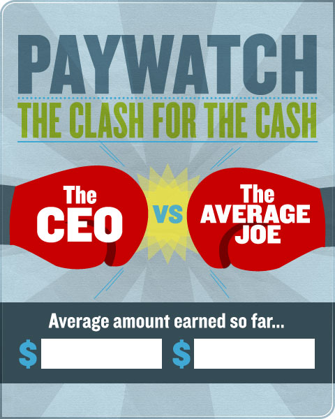 CEO vs Avg Joe