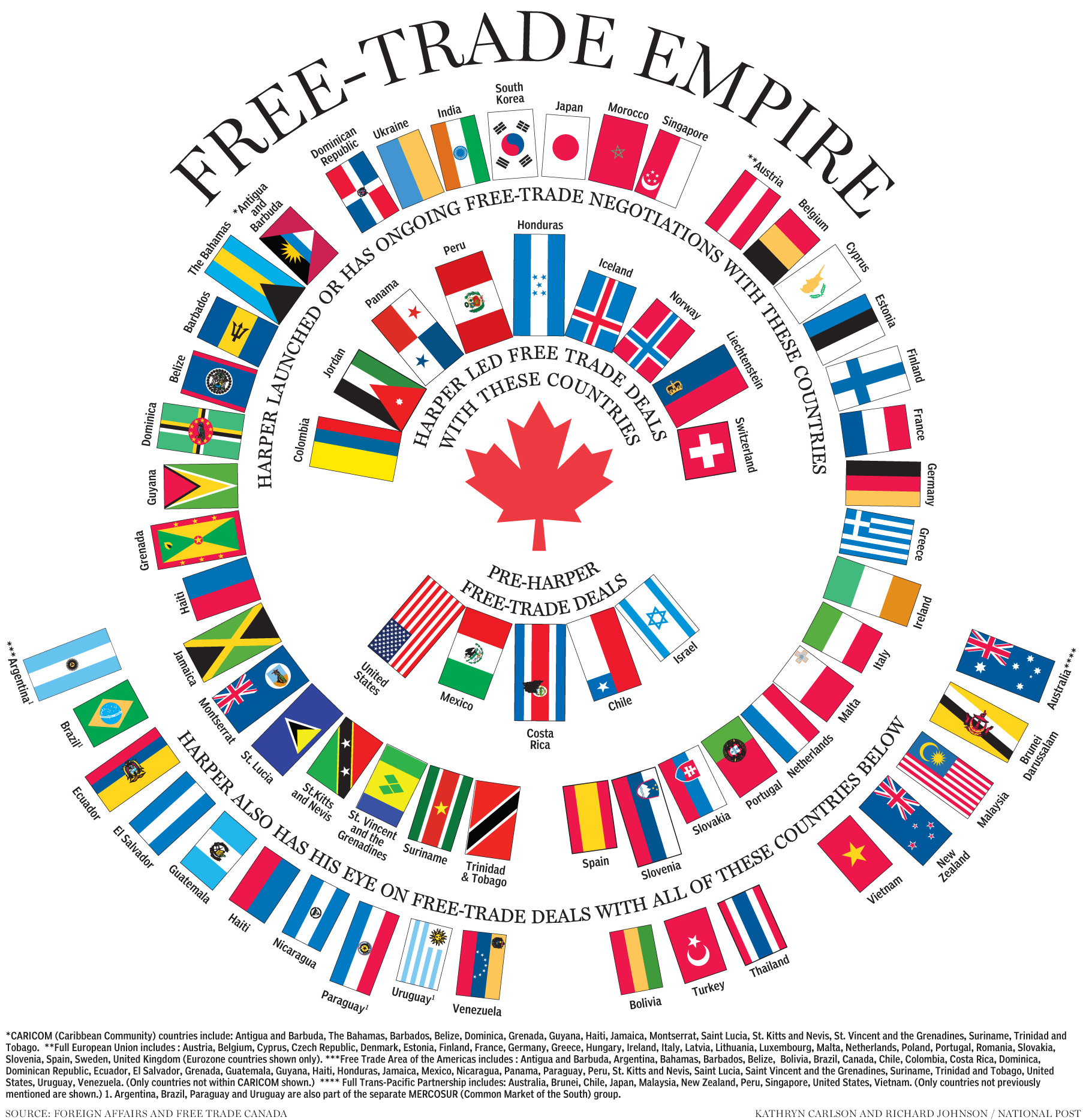 Prudent Press How Free Trade Costs Canada Its Sovereignty